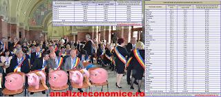 Topul primăriilor reședințelor de județ după venituri