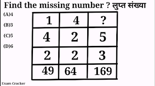 Reasoning of missing number in box problem
