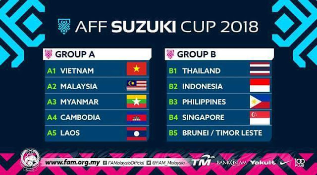 AFF Suzuki Cup 2018 Jadual dan Keputusan Perlawanan