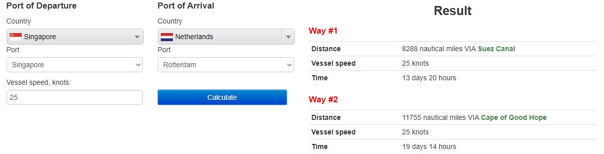 المسافة من سنغافورة الي روتردام