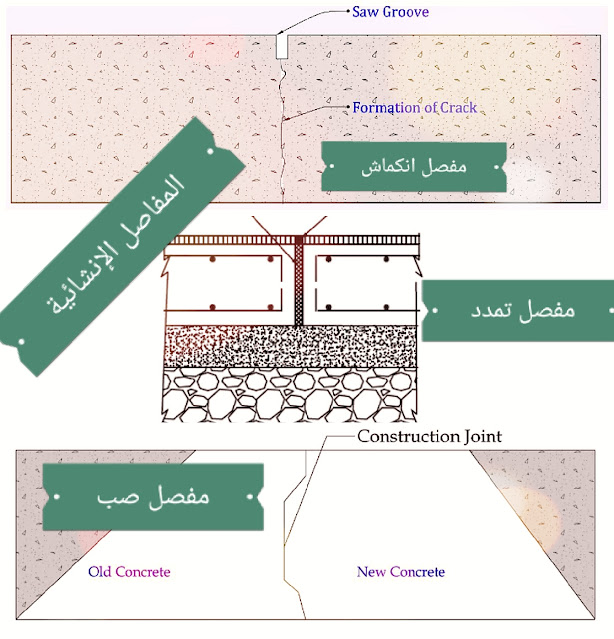 الفرق بين مفاصل التمدد ومفاصل الانكماش ومفاصل البناء