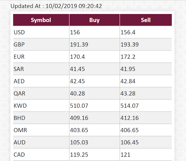 Open Market Currency Rates