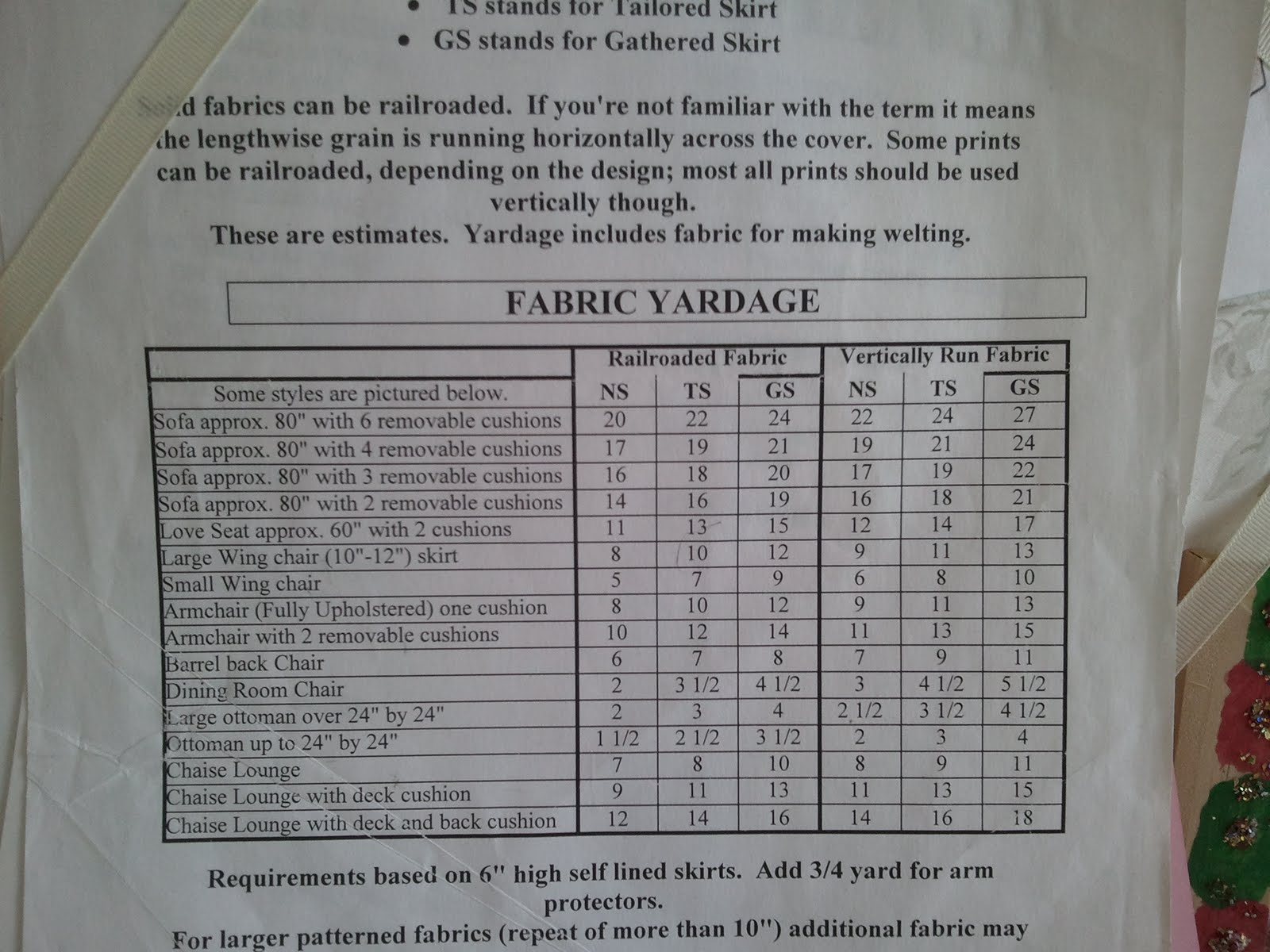 how much fabric to make a sofa cover the and chair company jobs yardage for charts bargain barn fabrics