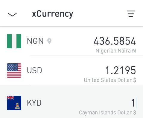 Cayman Islands Dollar exchange rates