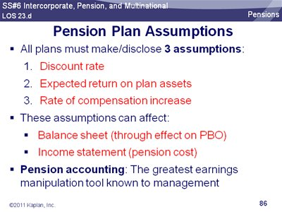PROMETRICS Forum for Finance Professionals Preparation of Financial - income statement inclusions