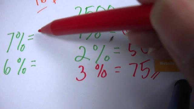 Cara Menghitung Diskon: Rumus, Contoh Soal dan Cara Penyelesaianya