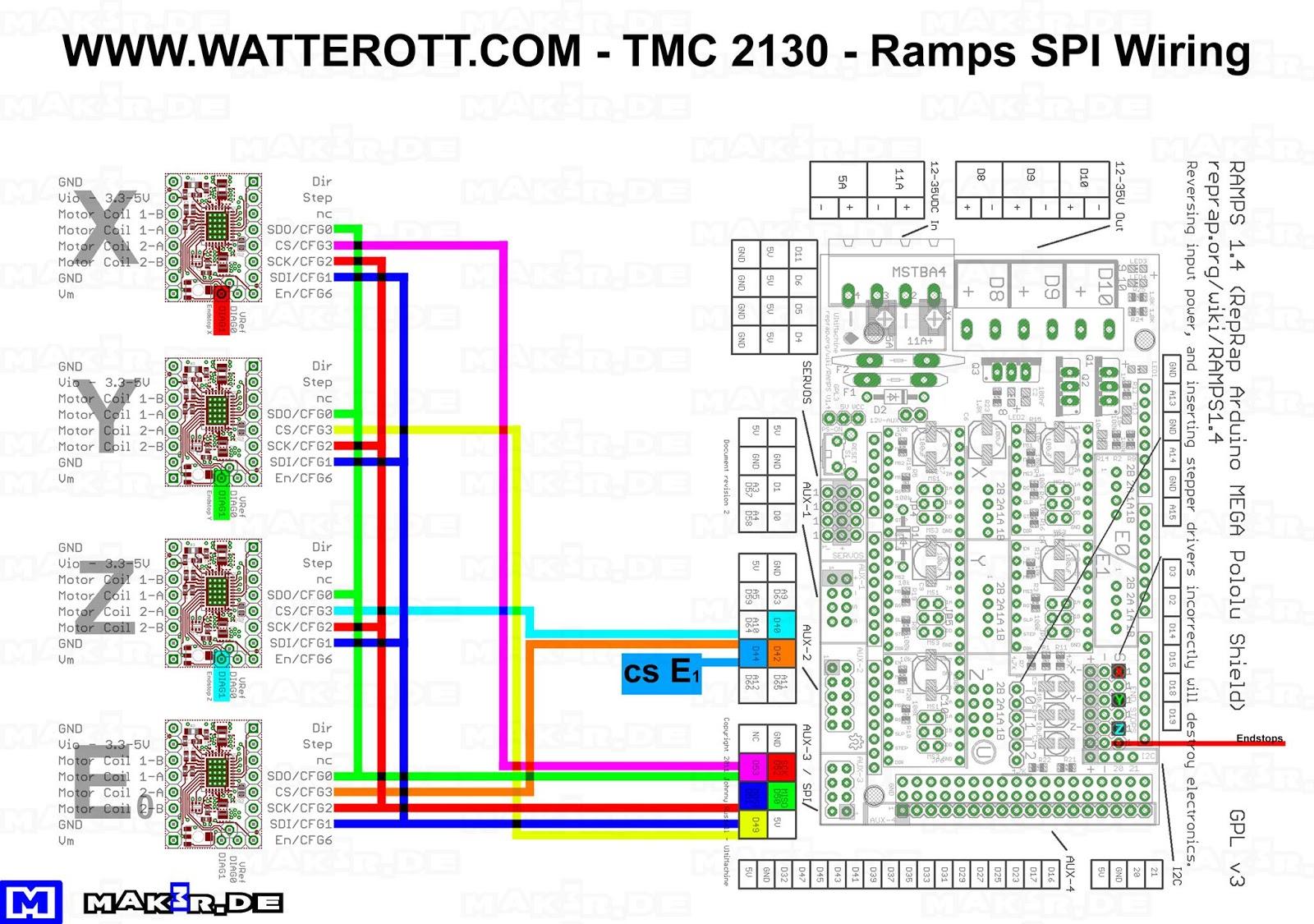 3D Druckerei: TMC2130 Steppertreiber in Marlin integrieren on