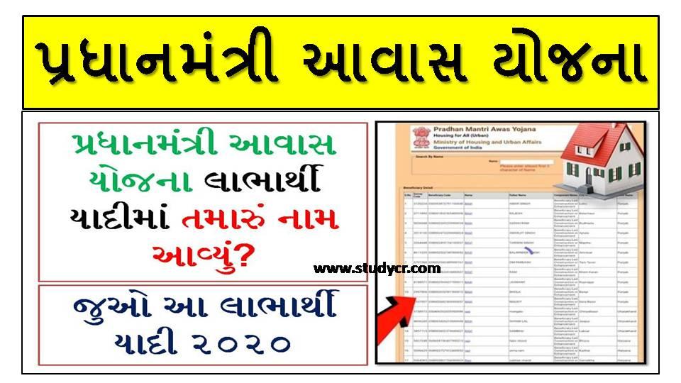 Pradhan Mantri Awas Yojana (PMAY) 2020 List