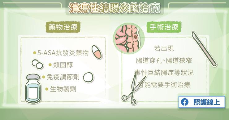潰瘍性結腸炎有哪些治療方式
