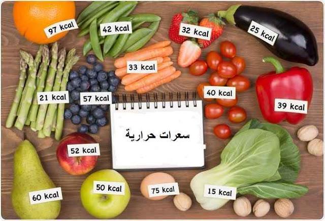 طعام سعرات حرارية