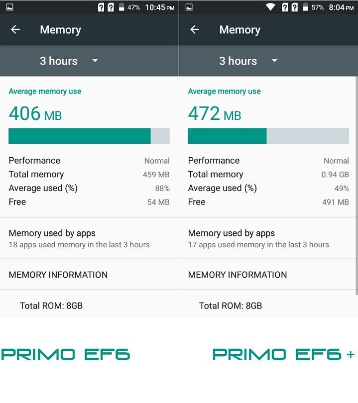 Primo EF6 review Memory Walton Primo EF6 ও Primo EF6+ এর হ্যান্ডস-অন রিভিউ