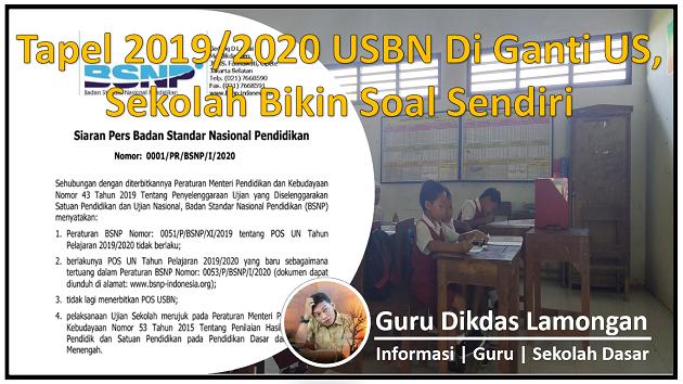 Tapel 2019/2020 USBN Di Ganti US, Sekolah Bikin Soal Sendiri