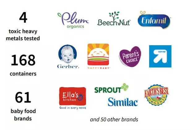 baby foods contain toxic from 61 brands like