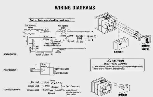 Suburban Rv Furnace Parts Diagram Index listing of wiring diagrams