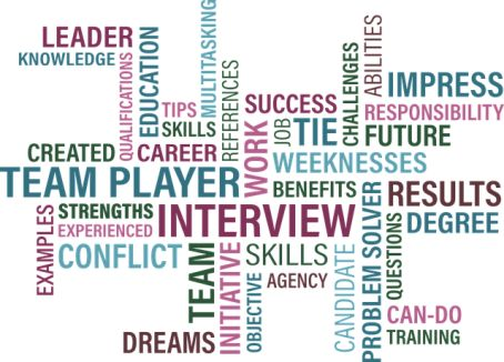 How to Prepare for Job Interview ?