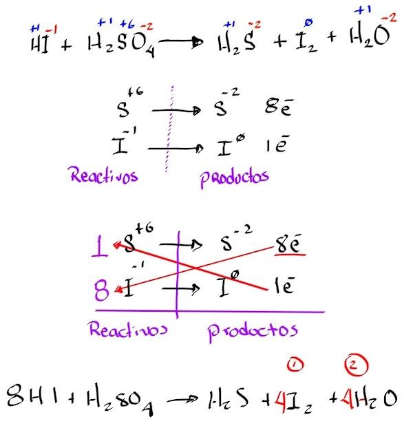 Balance HI + H2SO4 ===> H2S + I2 + H2O REDOX