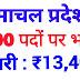 हिमाचल प्रदेश में नौकरी का मौका भरे जायेंगे 800 पद, सैलरी 13,461