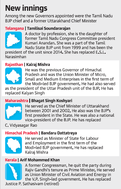 New Governors appointed