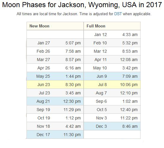https://www.timeanddate.com/moon/phases/usa/jackson-wy