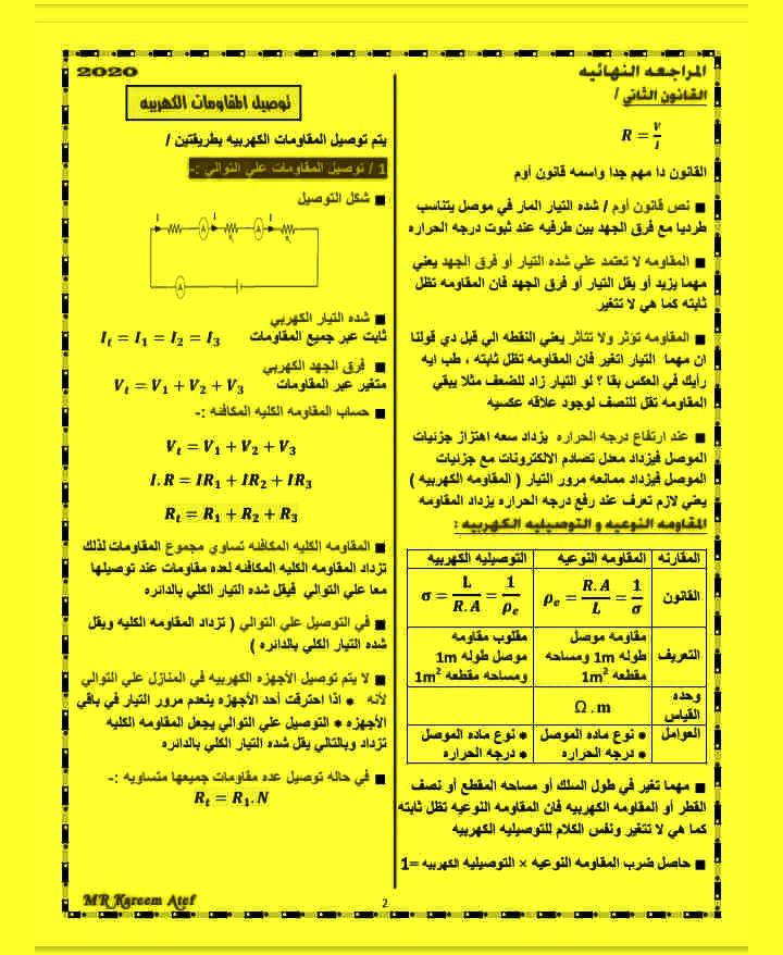 8 ورقات مهمين لمراجعة الفيزياء للصف الثالث الثانوي 2