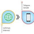 Download Petunjuk Manfaat dan Risiko Penggunaan Teknologi Digital