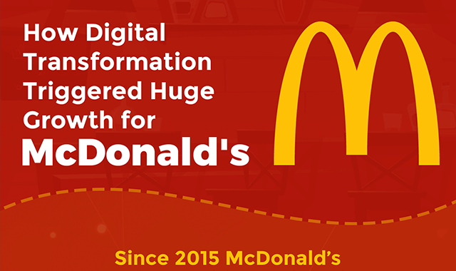 McDonald's Digital Transformation and Why We're All Lovin' It