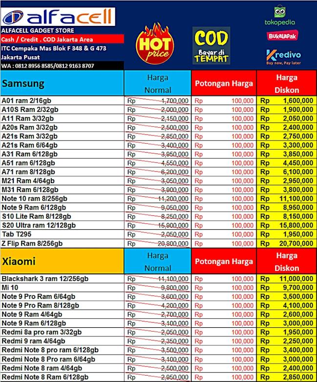 Harga Samsung Xiaomi realme Murah ITC Cempaka Mas Jakarta