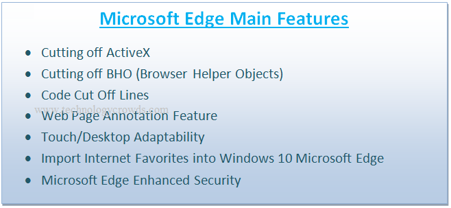 Internet Browser: Internet Explorer replacing with Microsoft Edge in Windows 10