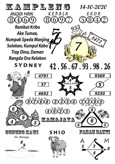 Kampleng SDY Sydney Rabu 14 Oktober 2020