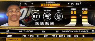 NBA 2K13 Roster with No Injuries - Russell Westbrook