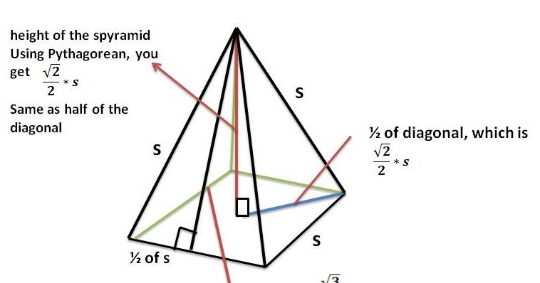 mathcounts notes: Square Based Pyramid of Equal Edges