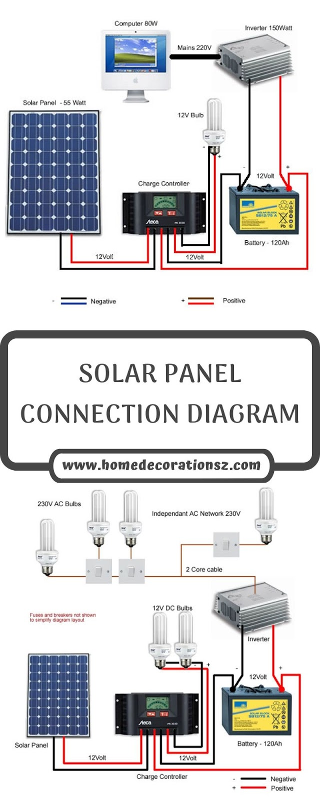 SOLAR PANEL CONNECTION DIAGRAM