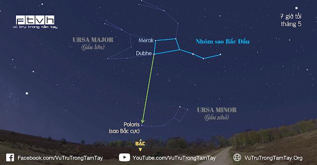 [Ftvh] #BầuTrờiĐêmNay 2/5/2016. Quan sát nhóm sao Bắc Đẩu và sao Bắc cực.