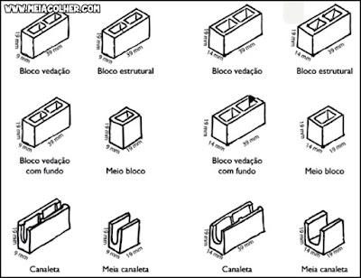 blocos de concreto de construção estruturais vedação canaleta