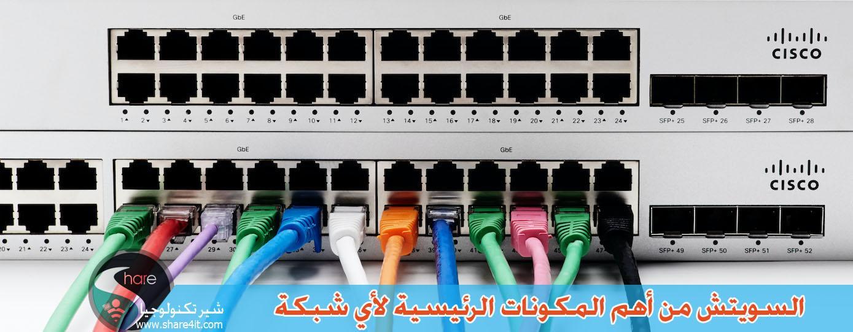 شرح منهاح CCNA 200-125 || الجزء الأول || معلومات أساسية في الشبكات Network fundamental