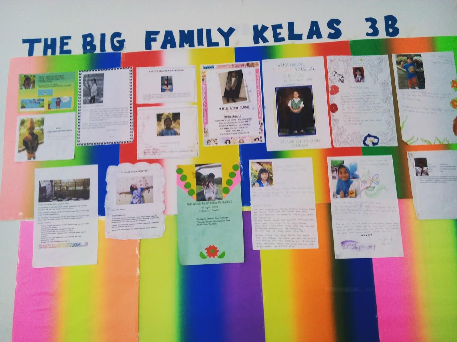 Ada Satu Hal Yang Kurang Dalam Hiasan Dinding Kelas Kami Selama Semester Kemarin Yaitu Galeri Foto Profil Para Penghuni