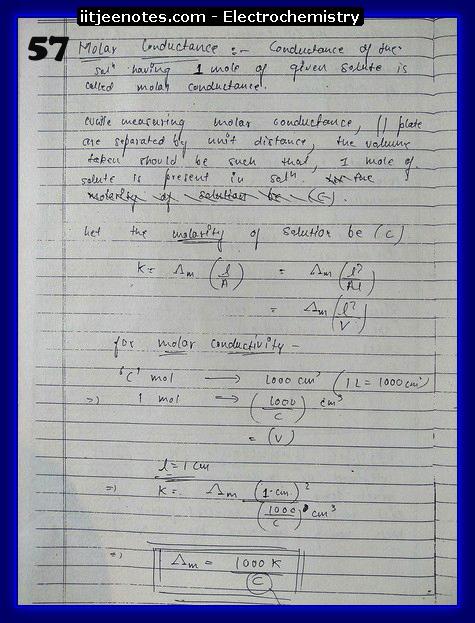 Electrochemistry chemistry12
