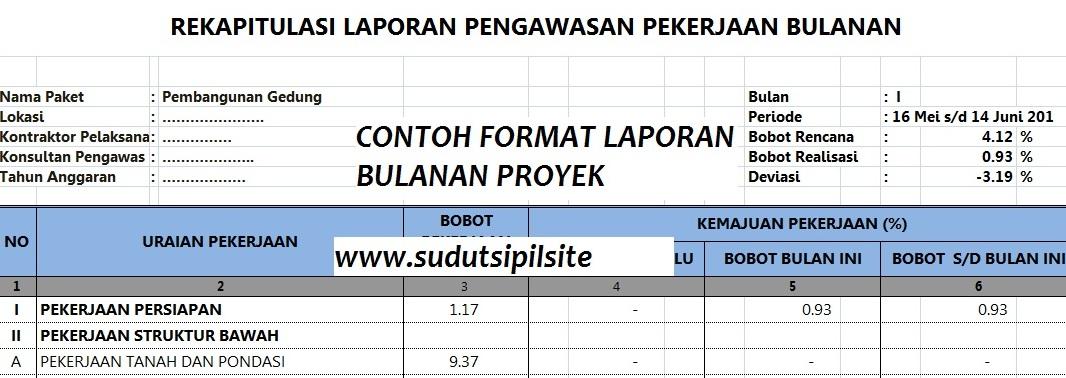 Laporan Kemajuan Pekerjaan Bulanan Pekerjaan Konstruksi Gedung File Sofcopy Sudut Sipil