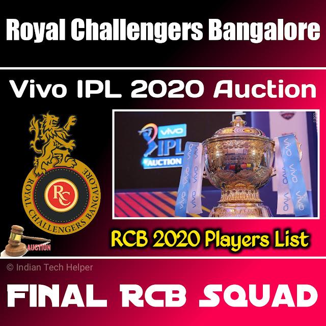 Vivo IPL 2020 Player's Auction & RCB Team Players List Indian Tech Helper