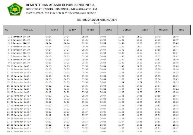 Jadwal Imsakiyah Ramadhan 1442 H Kabupaten Klaten, Provinsi Jawa Tengah