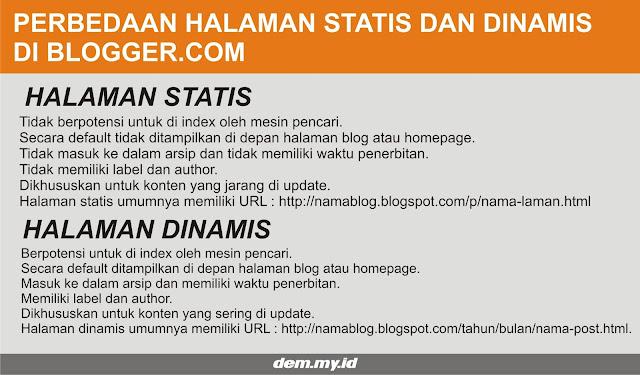 Perbedaan Halan Statis dan Dinamis