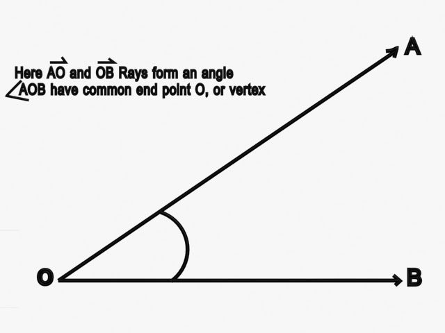 Manash (Subhaditya Edusoft): Angles And Triangles : Basic