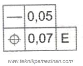 tanda elemen n mempunyai toleransi kedataran 0,07 mm