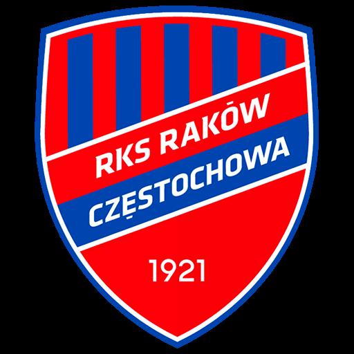 Rakow