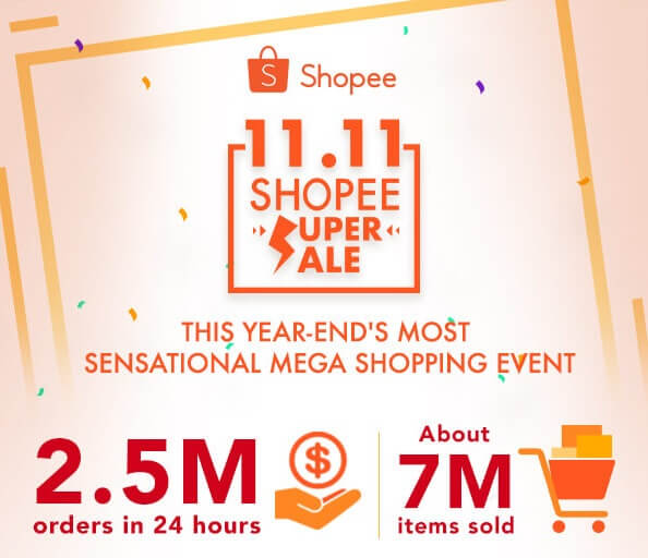 11.11 Shopee Super Christmas Sale Hits 2.5 Million Orders in Just 24 Hours