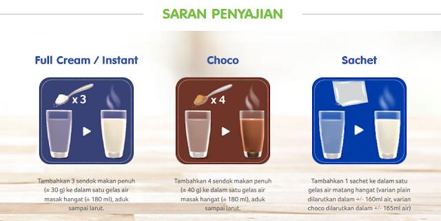 saran penyajian indomilk susu bubuk