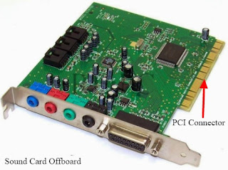 pengertian sound card offboard