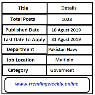 Pakistan Navy Latest Jobs 2019 August - TrendingWeekly Online