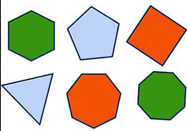Maths Charts  on Polygons PDF Download