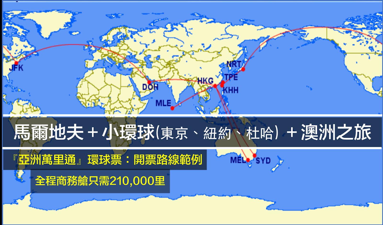 【亞洲萬里通】獎勵機票教學系列之6:亞萬環球票(馬爾地夫+東京,紐約,杜哈+澳洲之旅)
